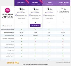 hosting-prices WIX