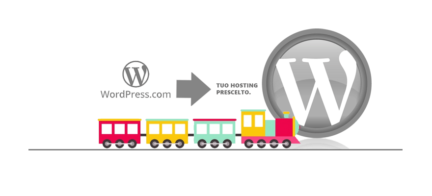 Perché NON scegliere WordPress.com e come migrare il tuo sito WordPress ad un altro hosting.